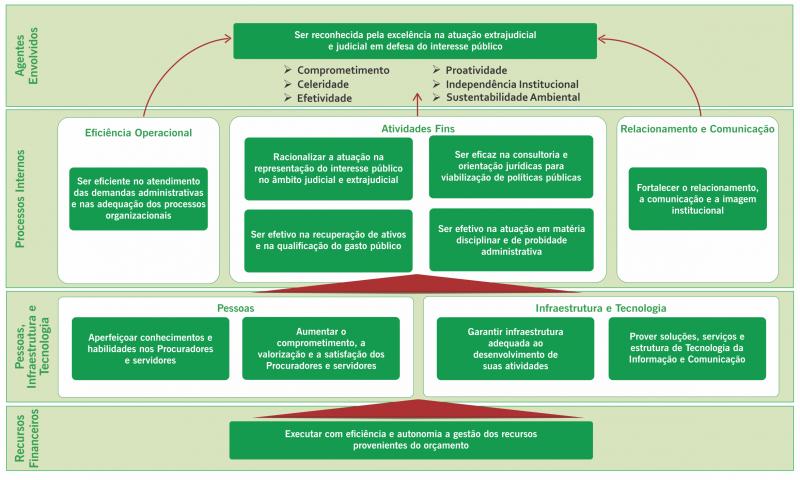 Conciliação e mediação no novo código de processo civil 7